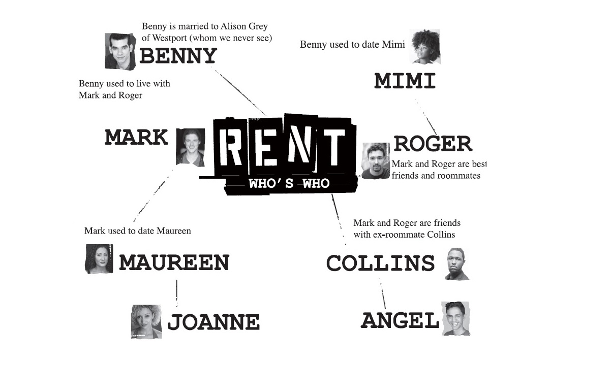 RENT CHARACTERS